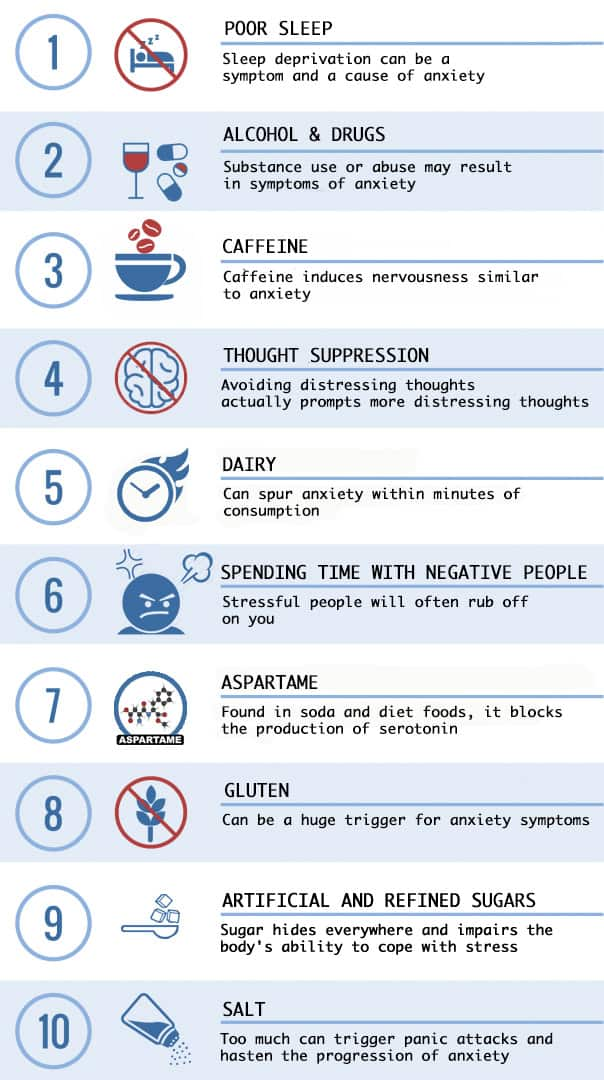 anti-anxiety supplements