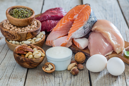 Calculate your protein intake